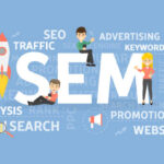 What is Search Engine Marketing? (Free SEM Ultimate Guide For 2020)