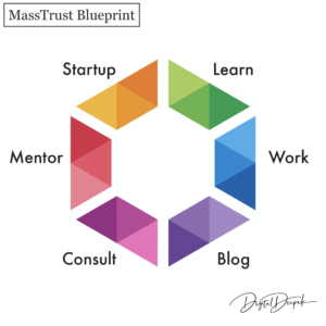 Mass Trust Blueprint